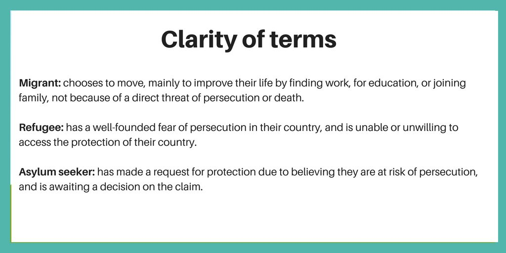 Clarity of terms - volunteering with refugees and migrants